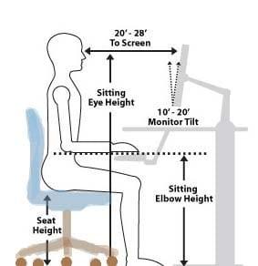 pc-posture