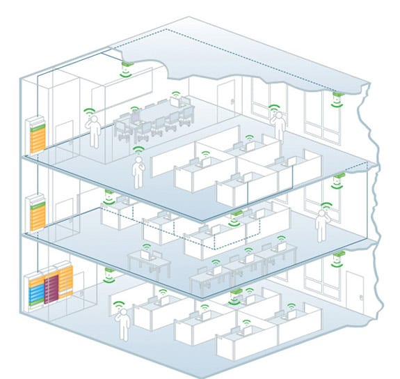 multi-storey-office-networking