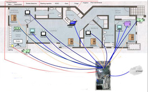 home automation wiring diagram home image wiring smart home wiring on home automation wiring diagram