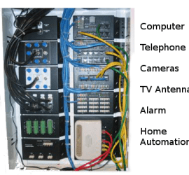 smart house wiring archives the it guys rh itguyswa com au guide to wiring a smart home Smart Home Wiring Panel