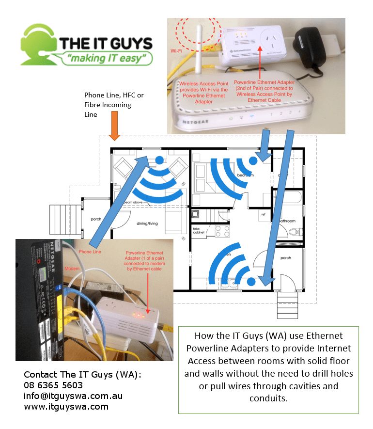 network solution large home or large office rh itguyswa com au Ethernet Wiring for Your Home Ethernet Wiring for Your Home