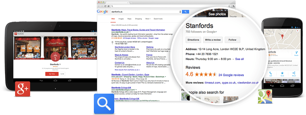how to add google listing to google adword