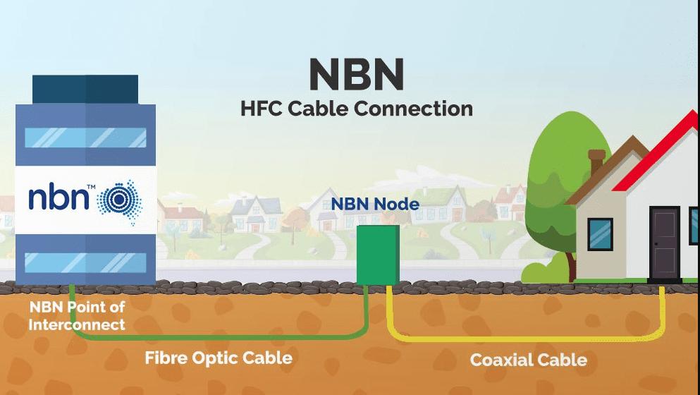 nbn hfc delays