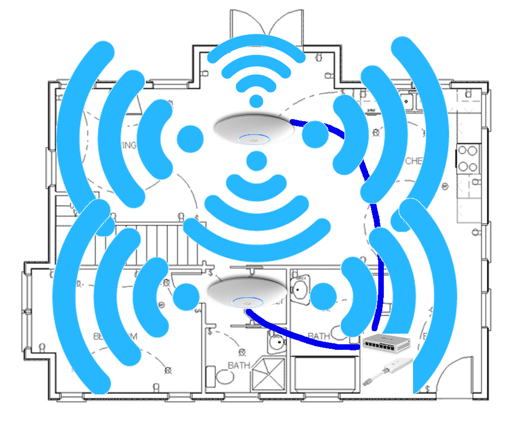 Wireless Smart Wired Home Solutions For Medium Homes From 1100 Wiring New The It Guys To Deploy A Dual Wap Solution Sized House With Existing Within 10k Of Subiaco Estimated Cost Would Be
