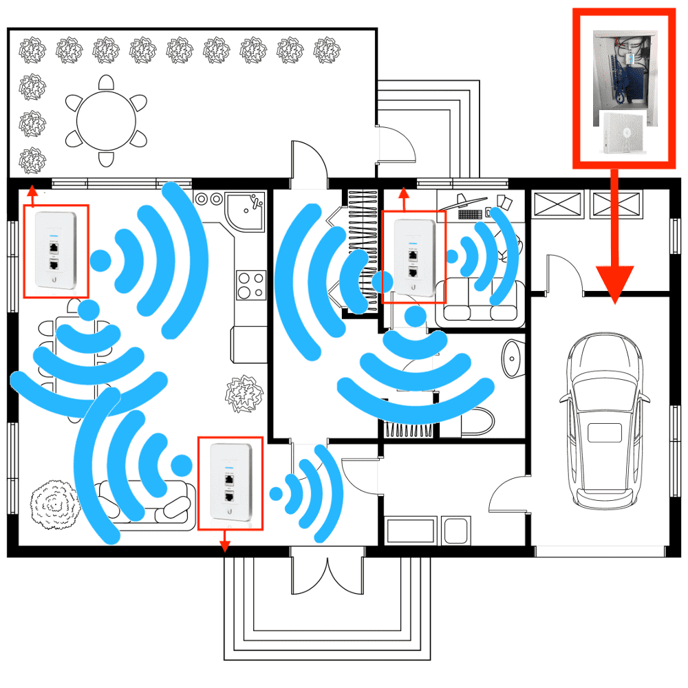 Wi Fi Troubleshooting Fixing Internet Issues To Homes And Wiring House With Ethernet Solution 2 In A Smart Wired Plug Unifi Waps Into Existing Sockets