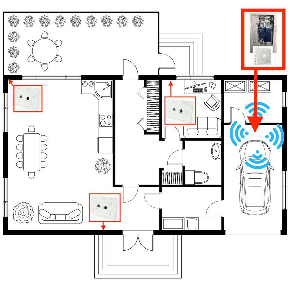 Internet Testing And Consultancy Services Perth Wiring House Ethernet Hard Wired Solutions That Will Provide Top Speed As Long Your Tv Media Player Computer Or Device Are Physically Connected To An
