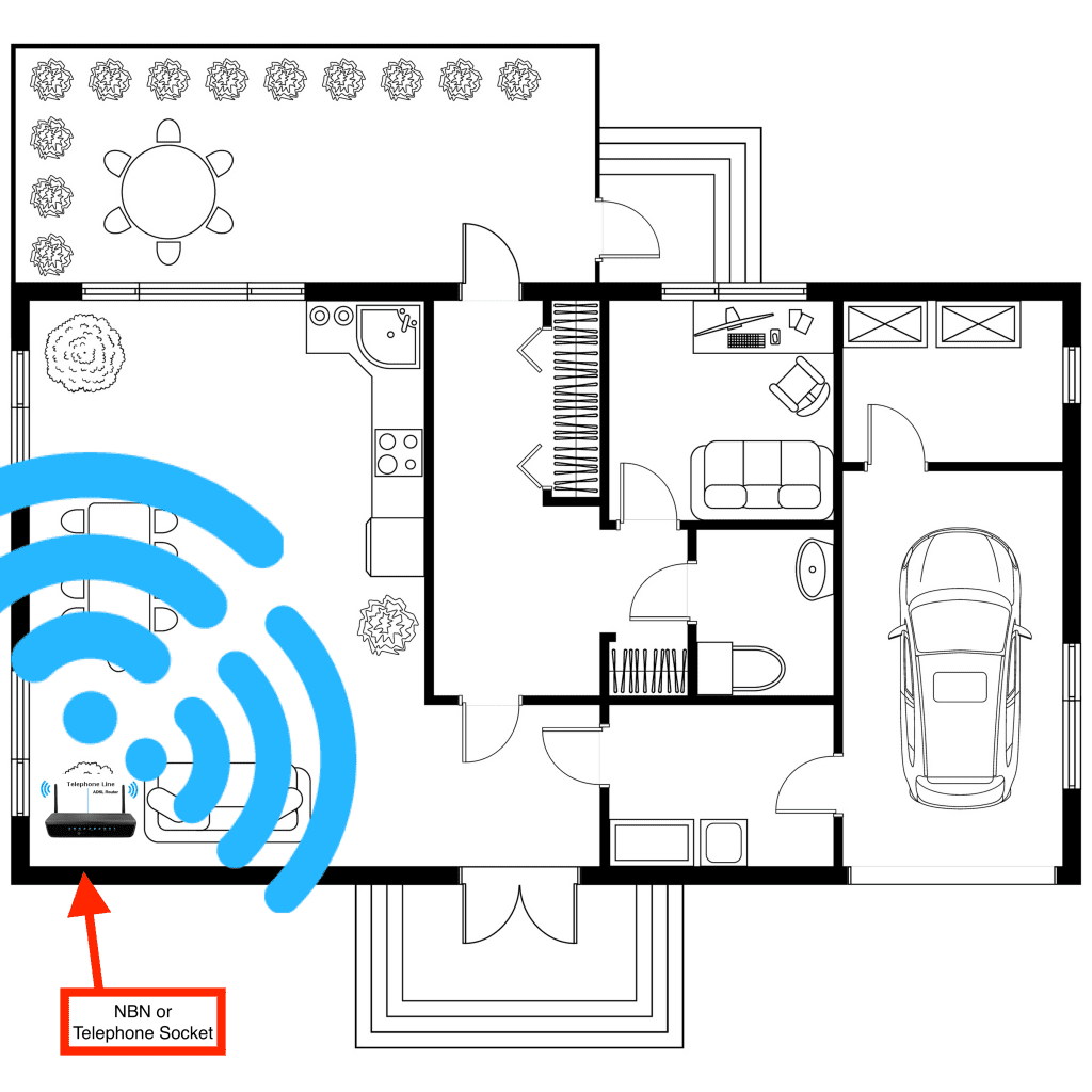 Wireless Smart Wired Home Solutions For Large Homes From 1369 Ubiquiti Wiring Diagram To Transmit Strong Wi Fi Signal Into Poor Reception Areas Of The House Or Office We Recommending Installing One More Access Points