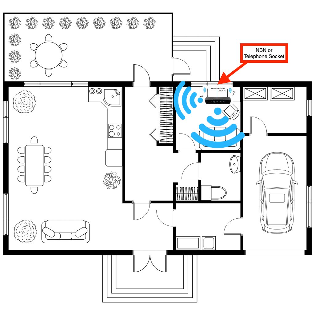 modem location typical home