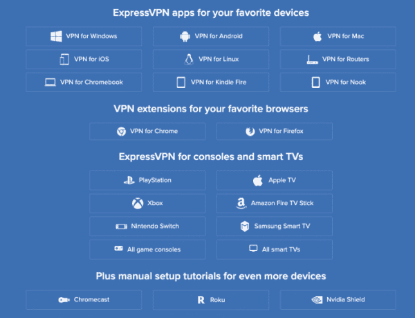 Express VPN Devices
